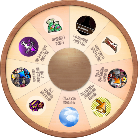 Roulette Game For Pc